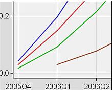 SAS chart.png