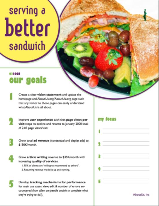 ServingABetterSandwich.png